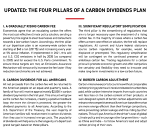 Image of dividends plan document
